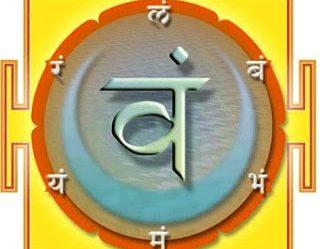 Chakra Swadhistana – Por Carolina Bevilacqua